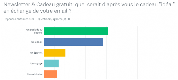 ebook promotionnel sondage redaction-business Q8