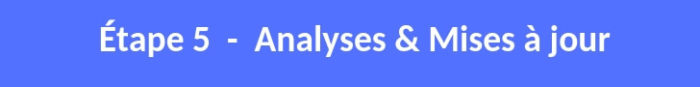 Attirer des prospects - analyse des résultats