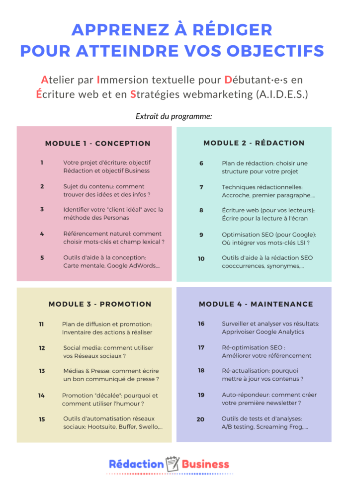 Atelier apprendre à rédiger infographie